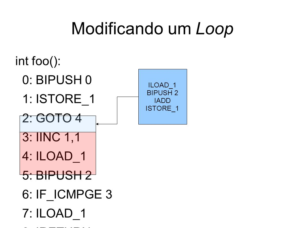 Modificando um Loop int foo(): 0: BIPUSH 0 1: ISTORE_1 2: GOTO 4