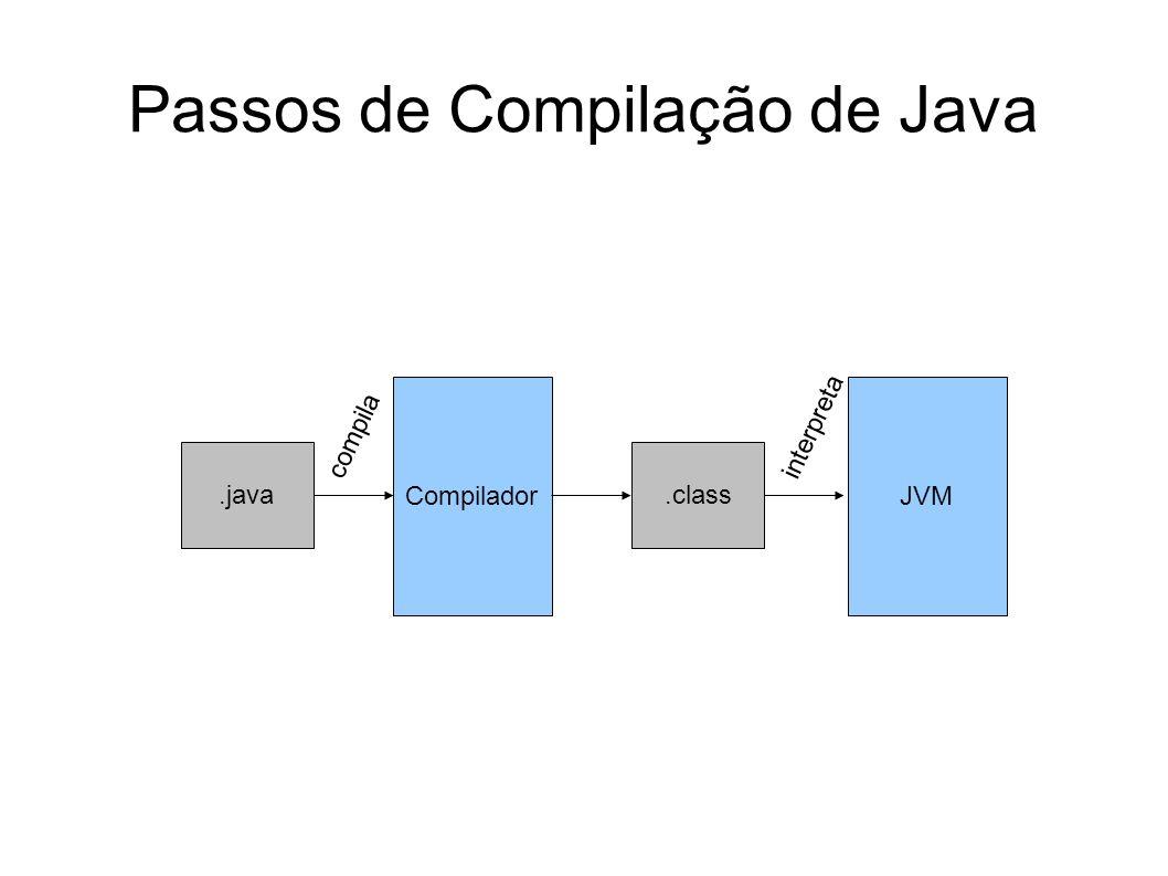 Passos de Compilação de Java