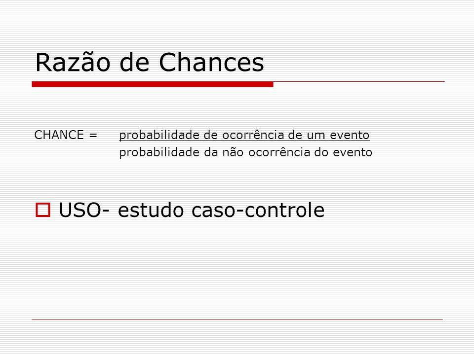 Razão de Chances USO- estudo caso-controle