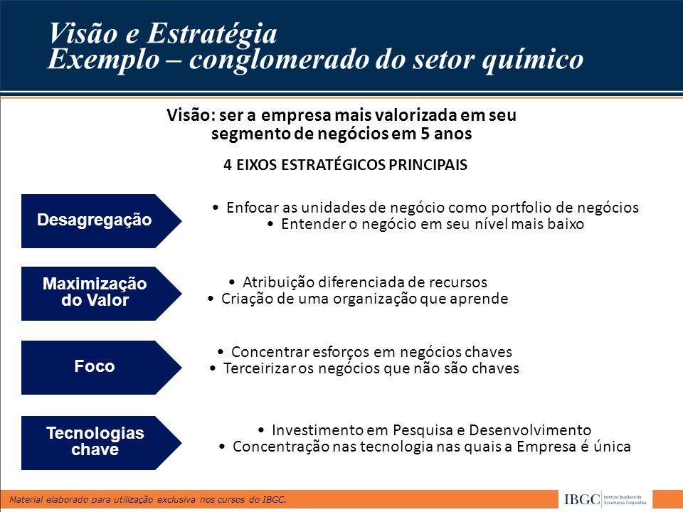 Visão e Estratégia Exemplo – conglomerado do setor químico