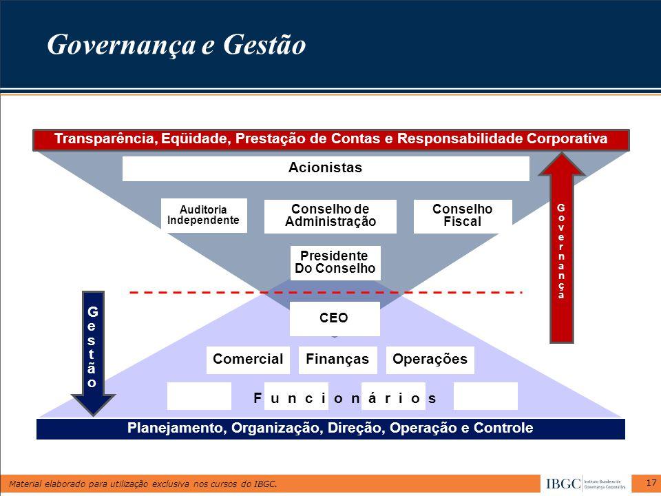 Planejamento, Organização, Direção, Operação e Controle