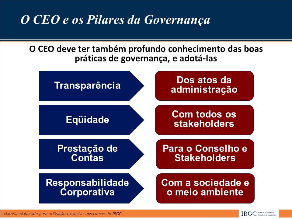 O CEO e os Pilares da Governança