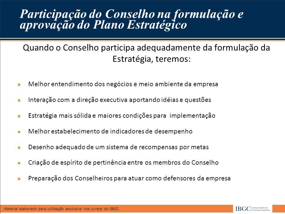 Participação do Conselho na formulação e aprovação do Plano Estratégico