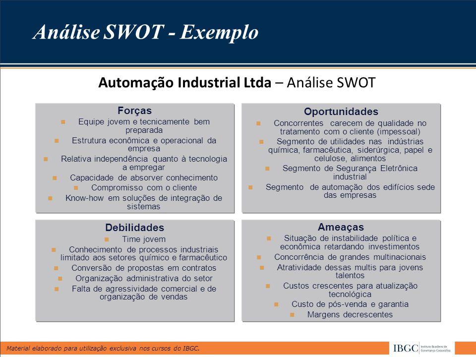 Análise SWOT - Exemplo Automação Industrial Ltda – Análise SWOT Forças