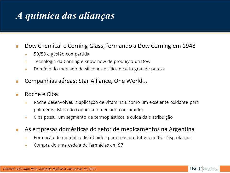 A química das alianças Dow Chemical e Corning Glass, formando a Dow Corning em 1943. 50/50 e gestão compartida.