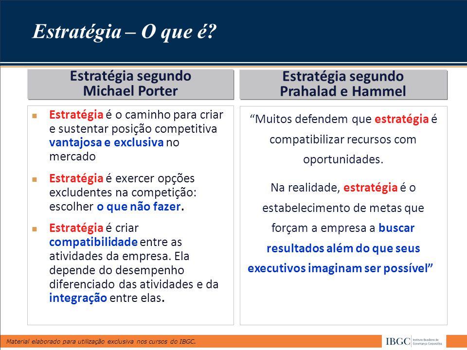 Estratégia – O que é Estratégia segundo Estratégia segundo