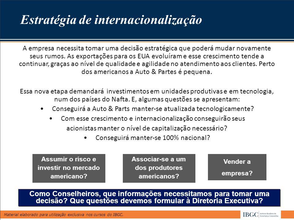 Estratégia de internacionalização