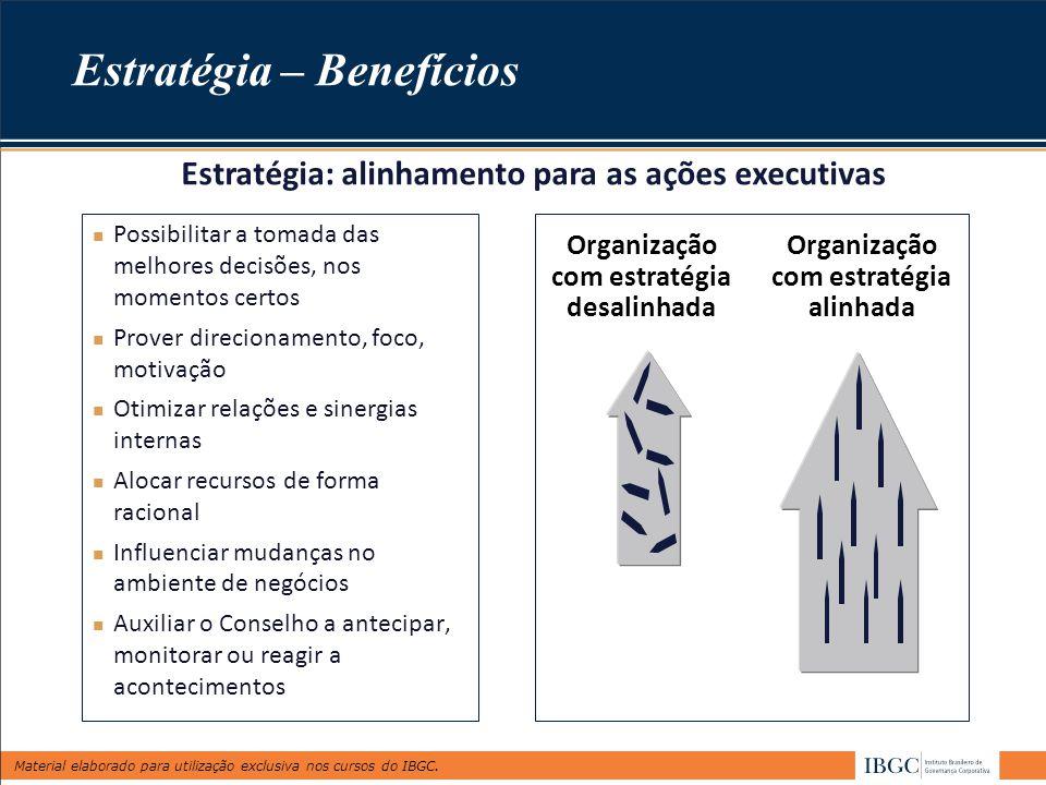Estratégia – Benefícios