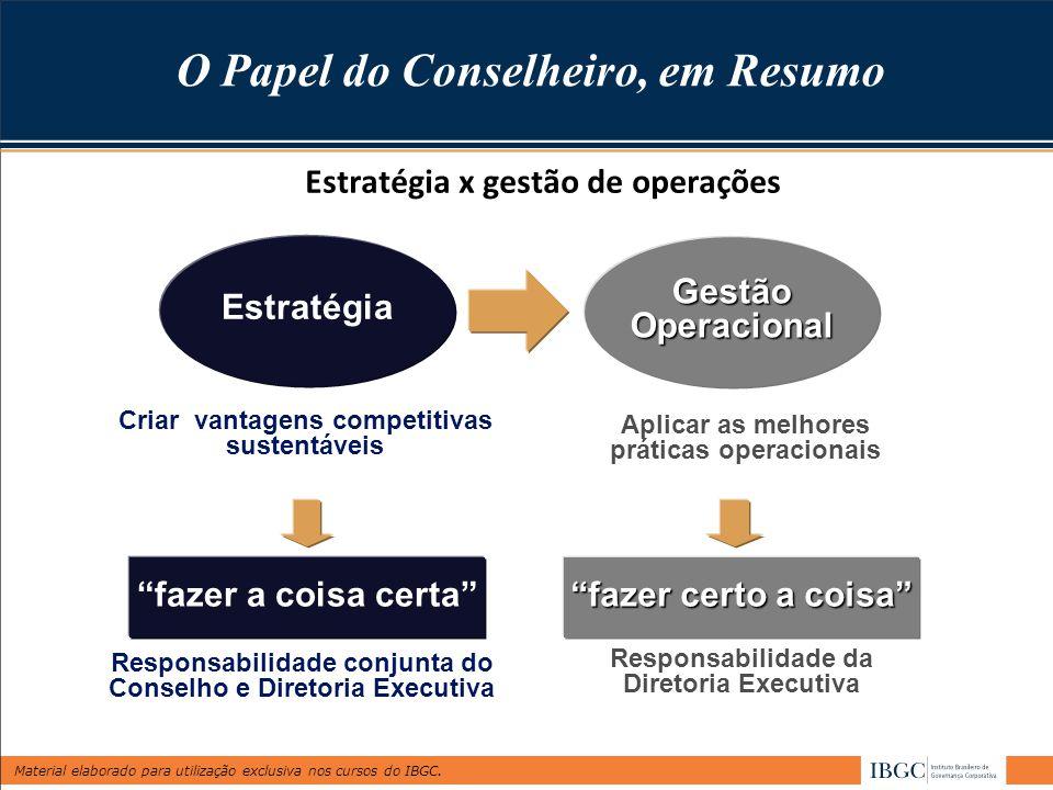 Estratégia x gestão de operações