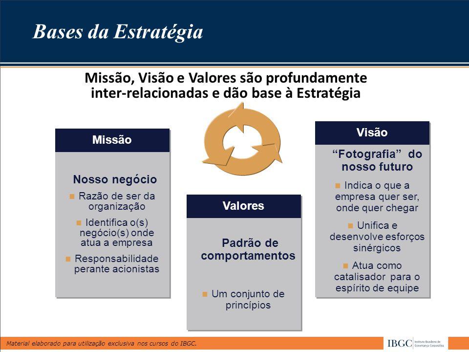 Bases da Estratégia Missão, Visão e Valores são profundamente