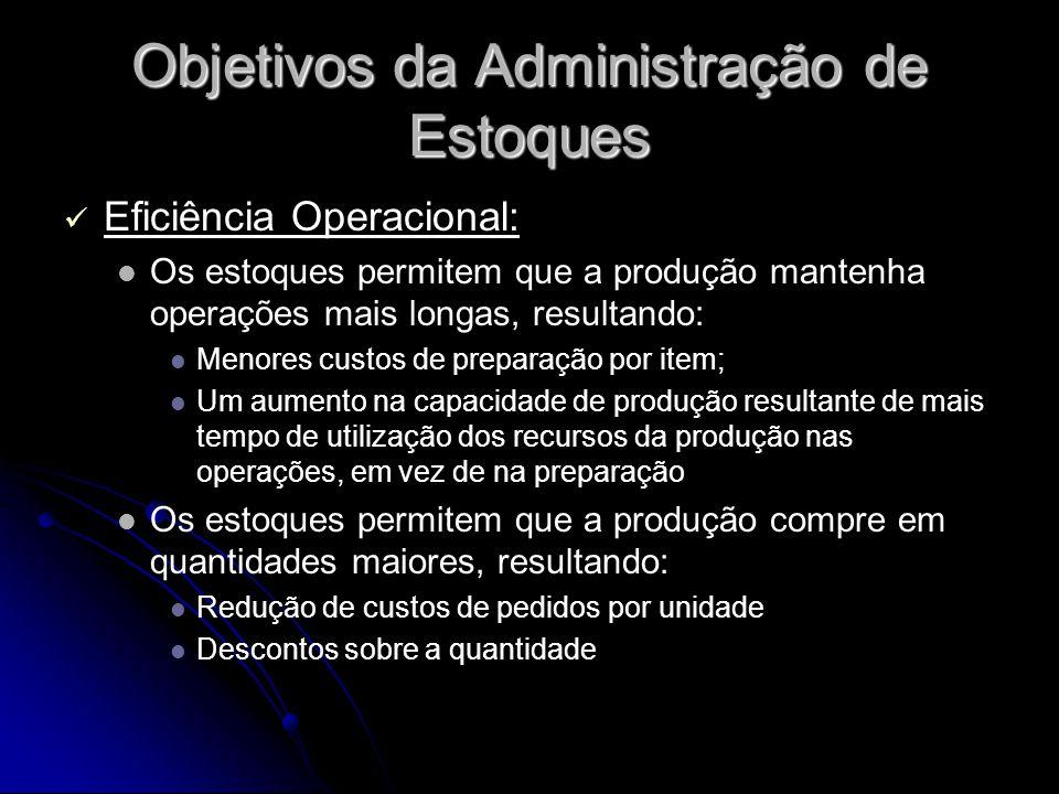 Objetivos da Administração de Estoques