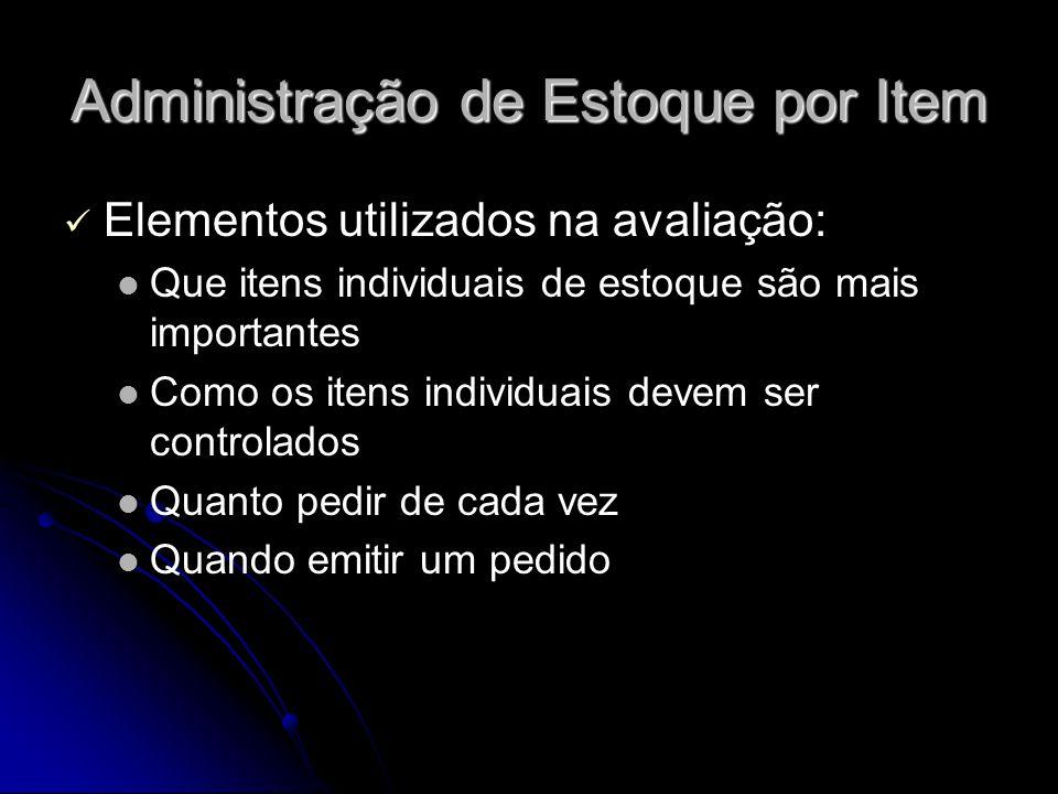 Administração de Estoque por Item