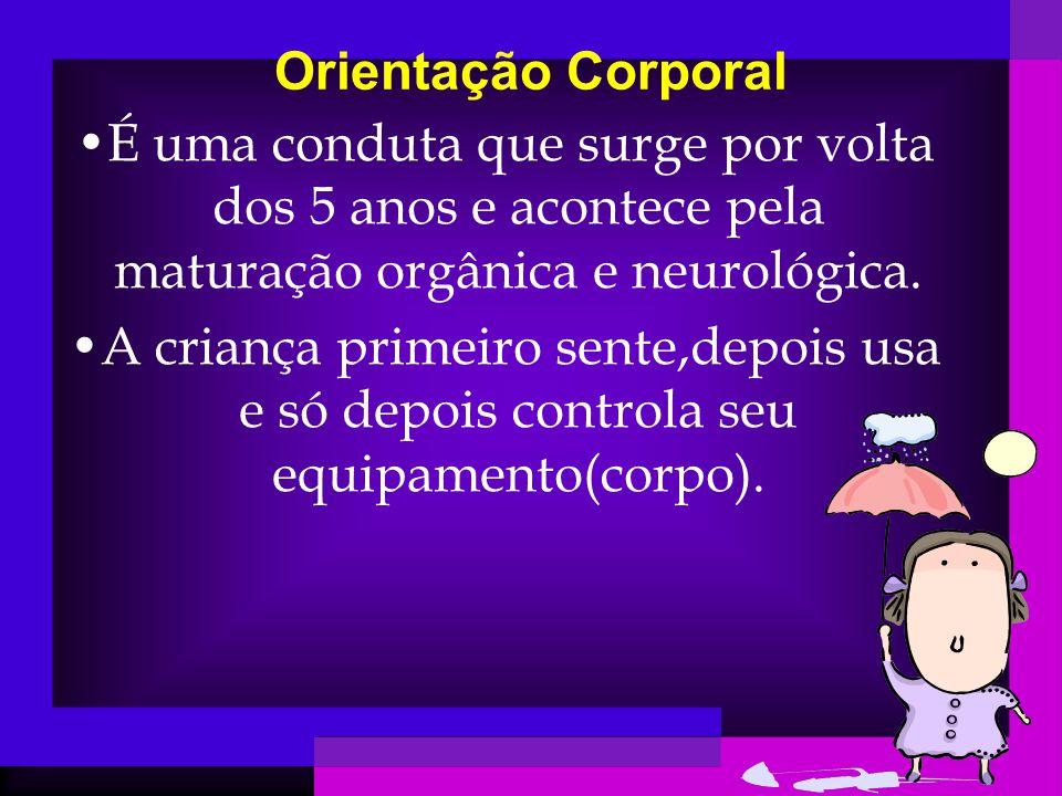 Orientação Corporal É uma conduta que surge por volta dos 5 anos e acontece pela maturação orgânica e neurológica.