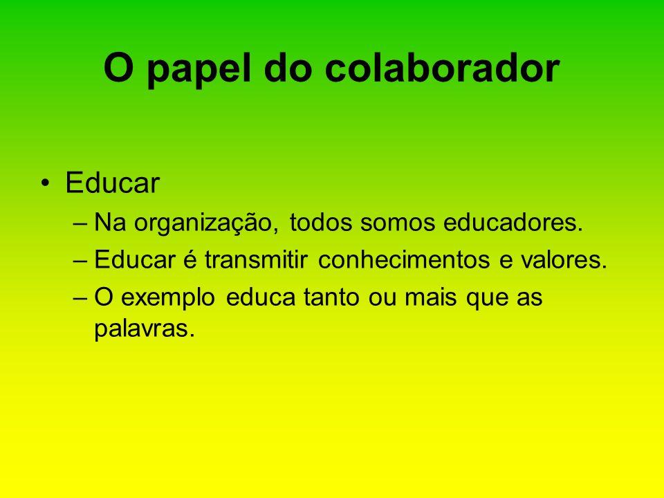 O papel do colaborador Educar Na organização, todos somos educadores.
