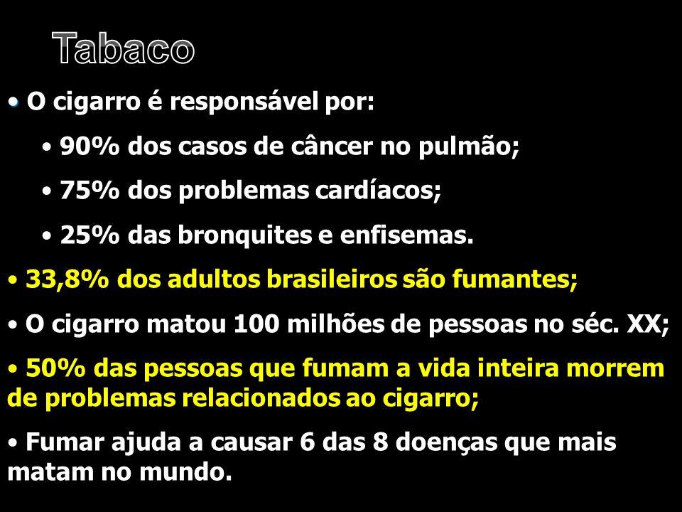 Tabaco O cigarro é responsável por: 90% dos casos de câncer no pulmão;