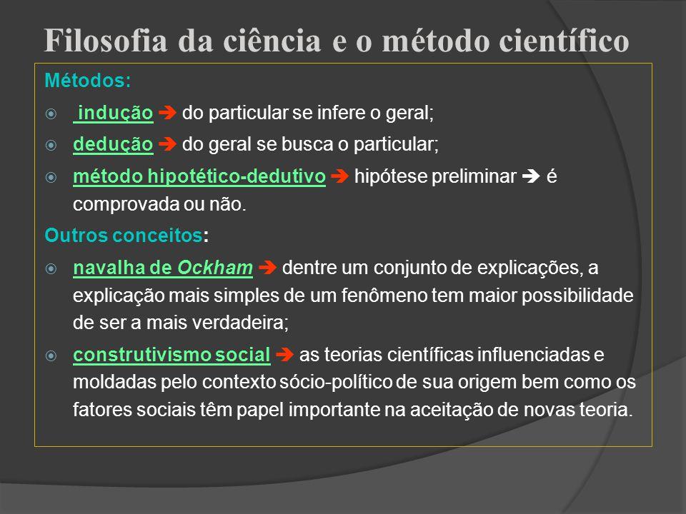 Filosofia da ciência e o método científico