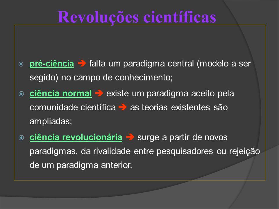 Revoluções científicas