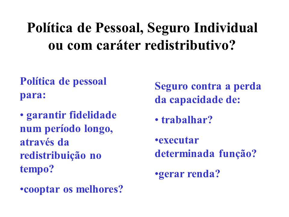 Política de Pessoal, Seguro Individual ou com caráter redistributivo