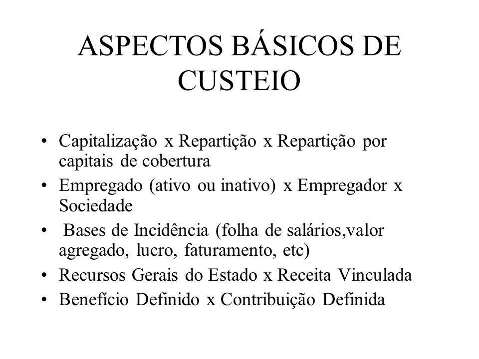 ASPECTOS BÁSICOS DE CUSTEIO