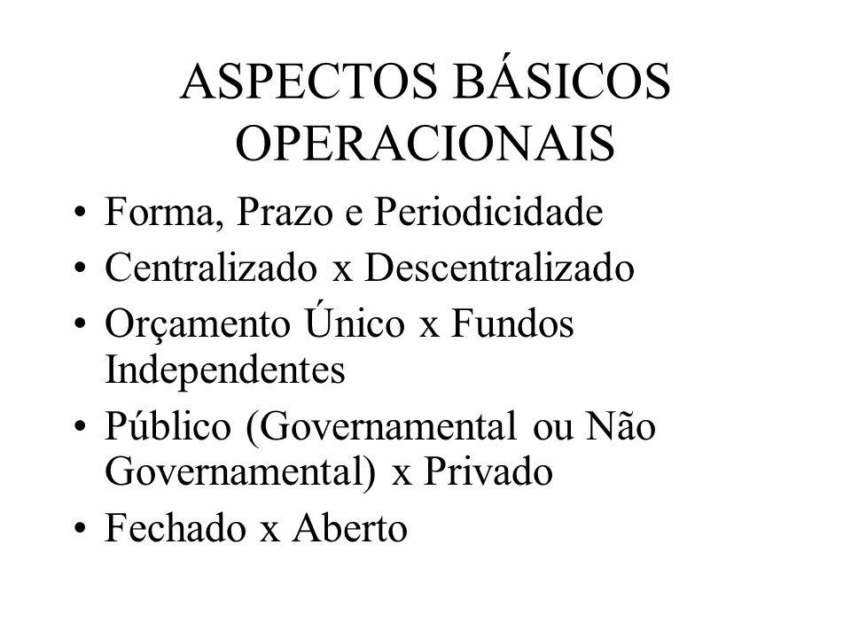 ASPECTOS BÁSICOS OPERACIONAIS