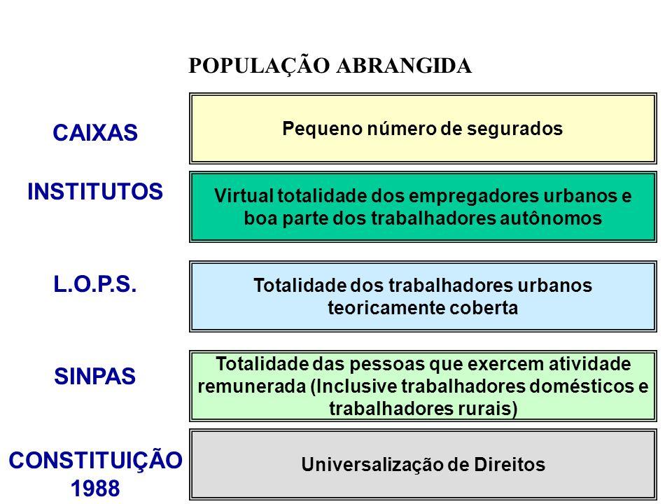 CAIXAS INSTITUTOS L.O.P.S. SINPAS CONSTITUIÇÃO 1988