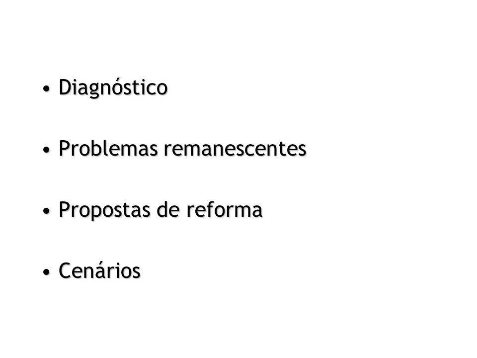 Diagnóstico Problemas remanescentes Propostas de reforma Cenários