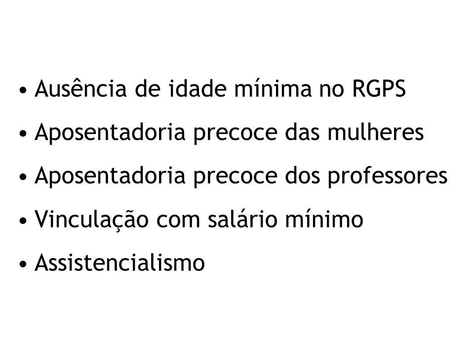 Ausência de idade mínima no RGPS