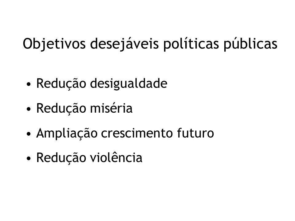 Objetivos desejáveis políticas públicas
