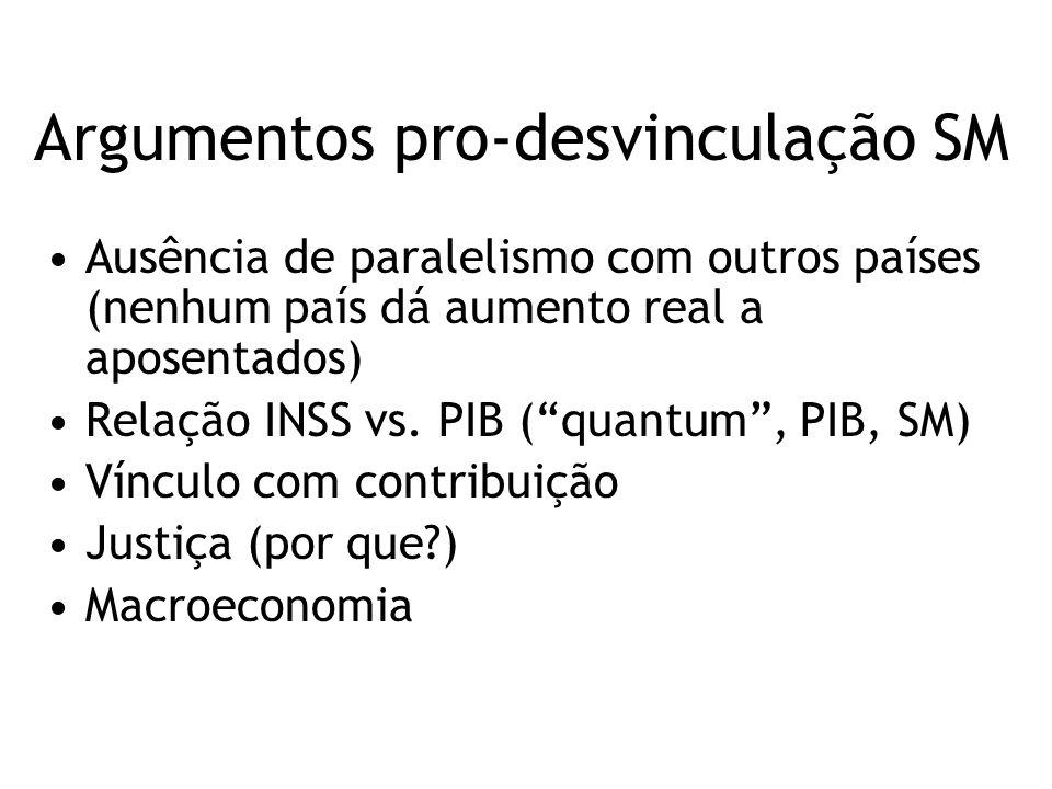 Argumentos pro-desvinculação SM