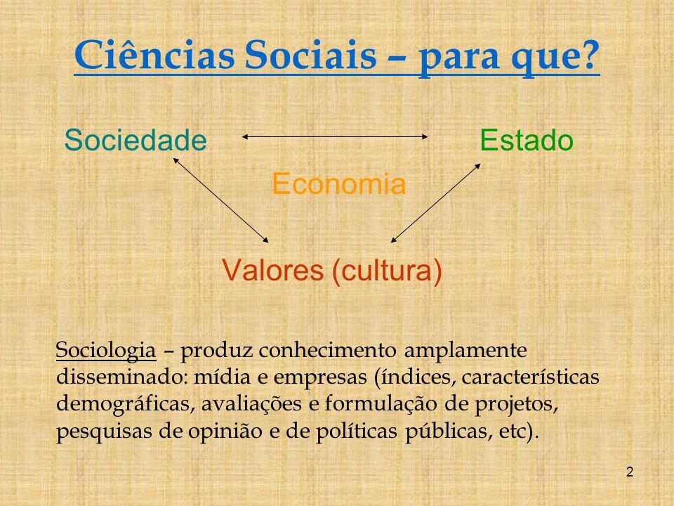 Ciências Sociais – para que