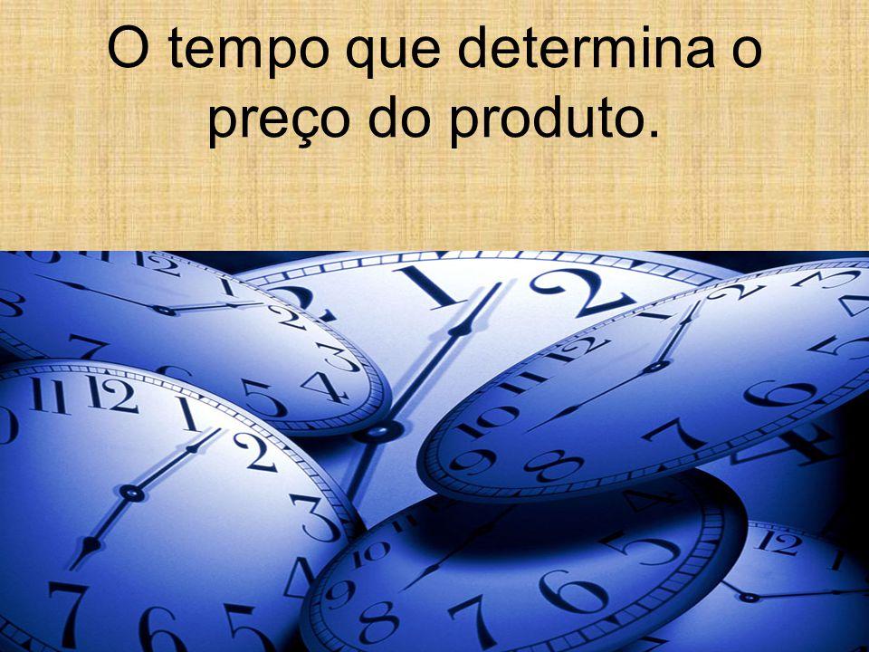 O tempo que determina o preço do produto.