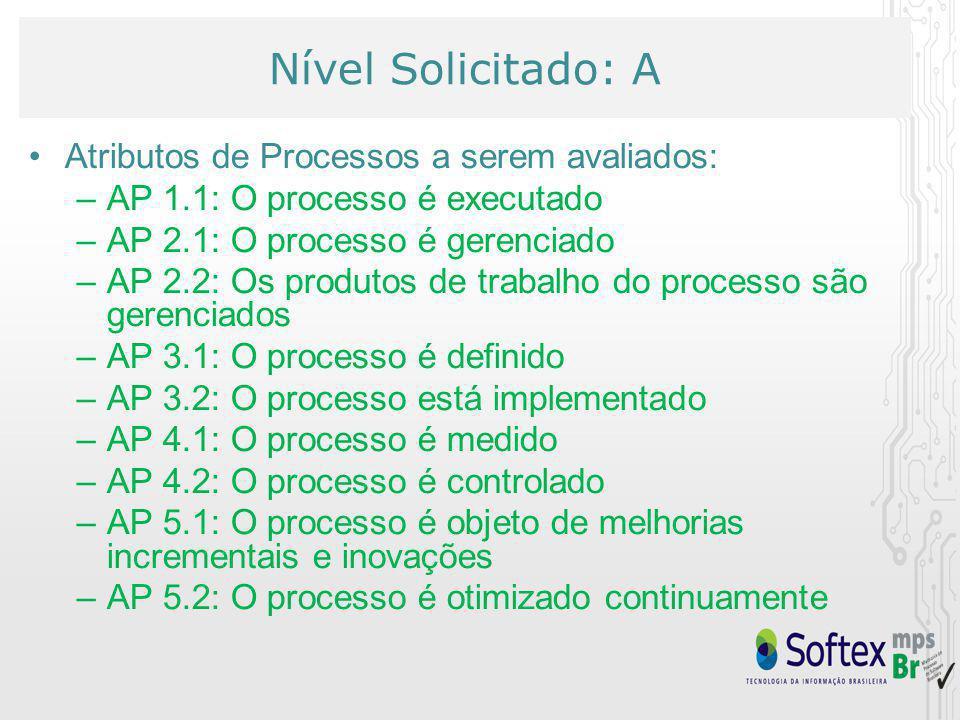 Nível Solicitado: A Atributos de Processos a serem avaliados:
