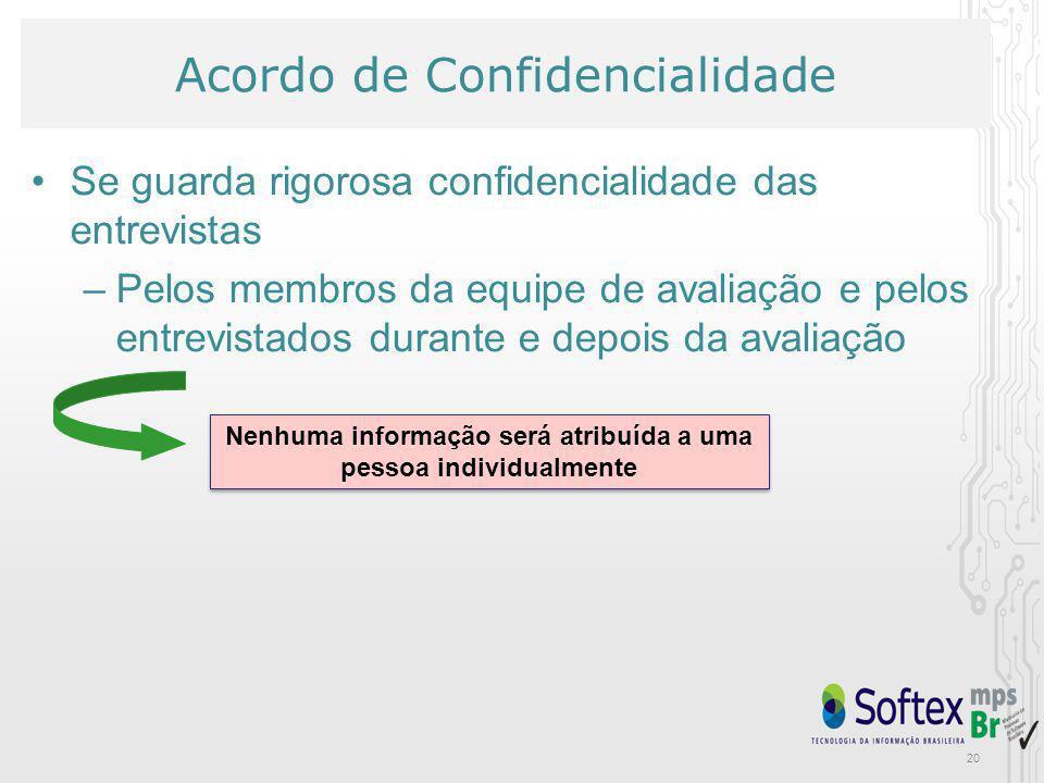 Acordo de Confidencialidade