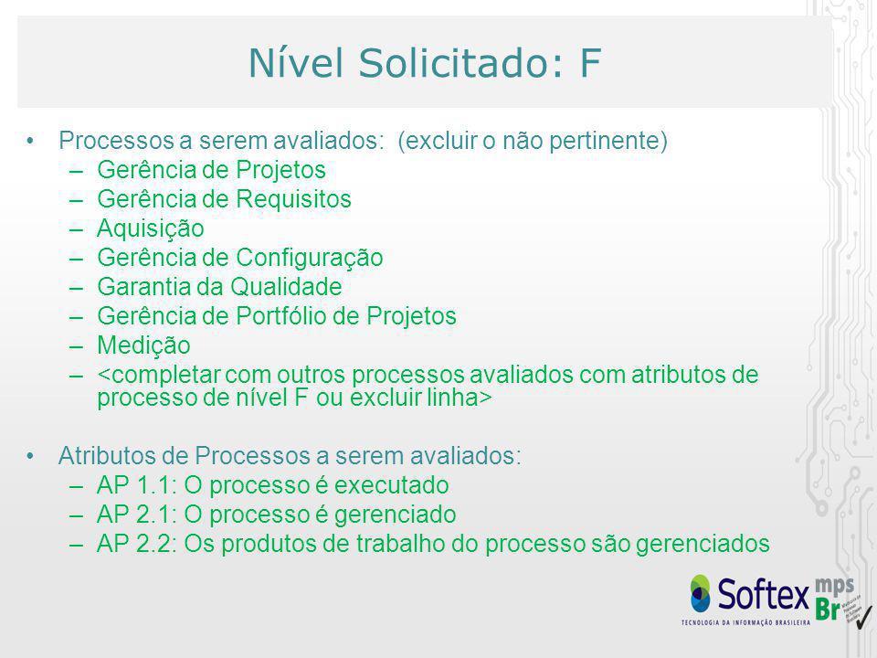 Nível Solicitado: F Processos a serem avaliados: (excluir o não pertinente) Gerência de Projetos.