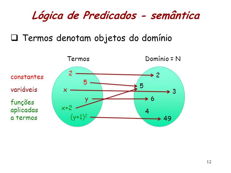 Lógica de Predicados - semântica