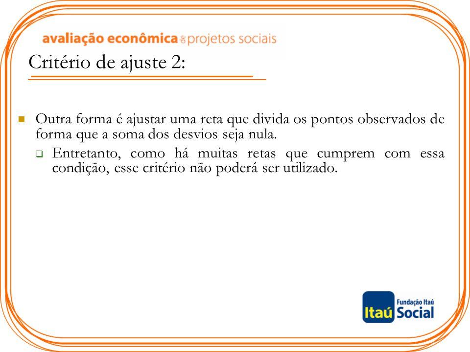 Critério de ajuste 2: Outra forma é ajustar uma reta que divida os pontos observados de forma que a soma dos desvios seja nula.