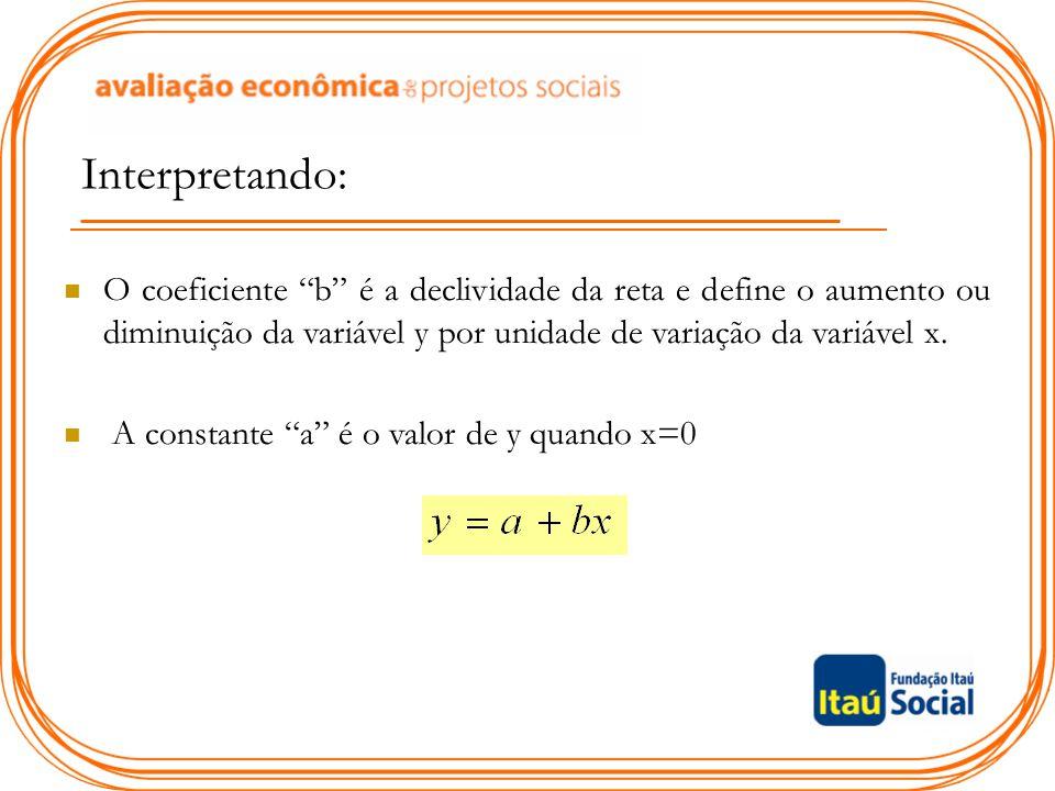 Interpretando: O coeficiente b é a declividade da reta e define o aumento ou diminuição da variável y por unidade de variação da variável x.