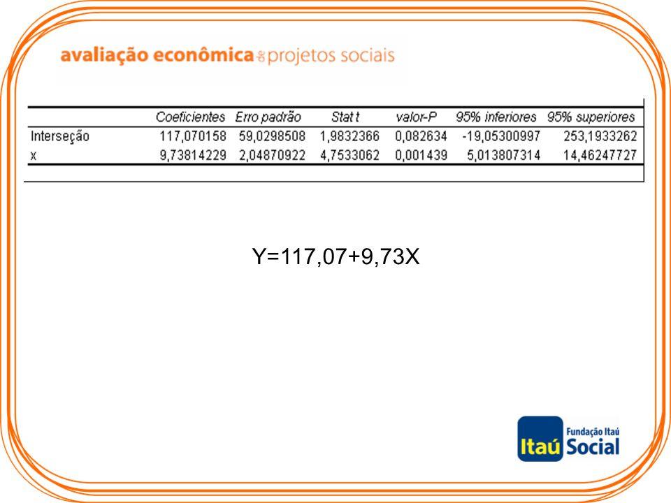 Y=117,07+9,73X