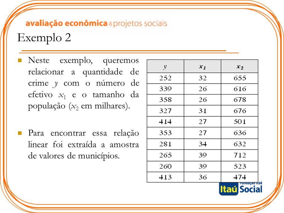 Exemplo 2 Neste exemplo, queremos relacionar a quantidade de crime y com o número de efetivo x1 e o tamanho da população (x2 em milhares).