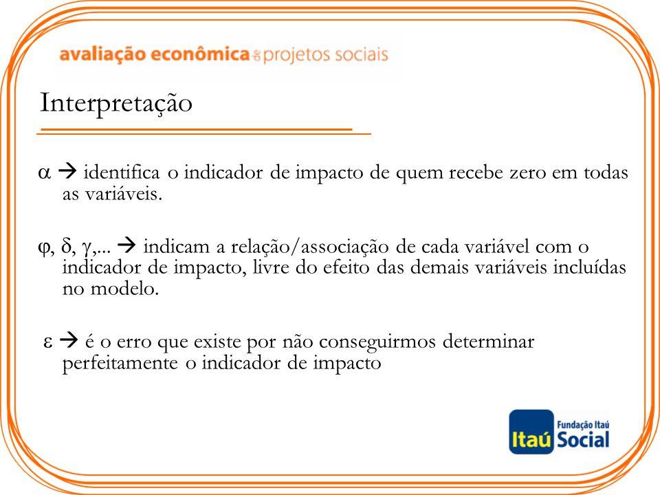 Interpretação   identifica o indicador de impacto de quem recebe zero em todas as variáveis.