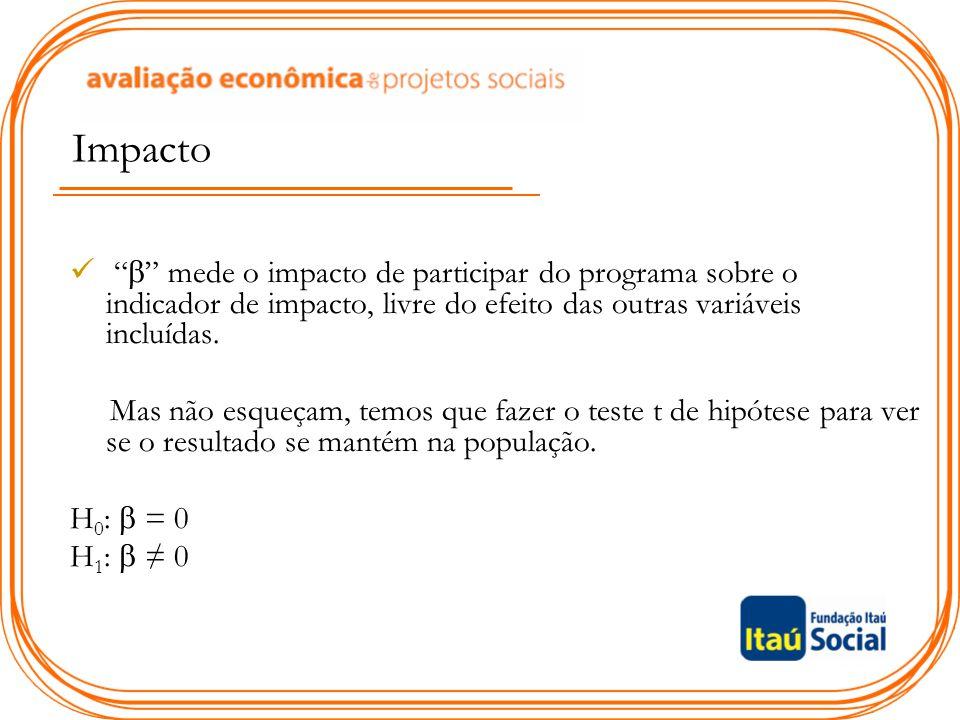 Impacto  mede o impacto de participar do programa sobre o indicador de impacto, livre do efeito das outras variáveis incluídas.