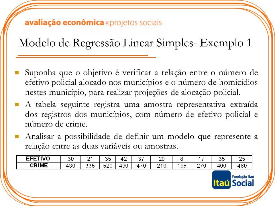 Modelo de Regressão Linear Simples- Exemplo 1