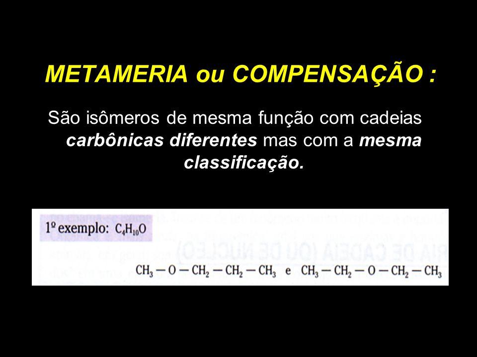 METAMERIA ou COMPENSAÇÃO :