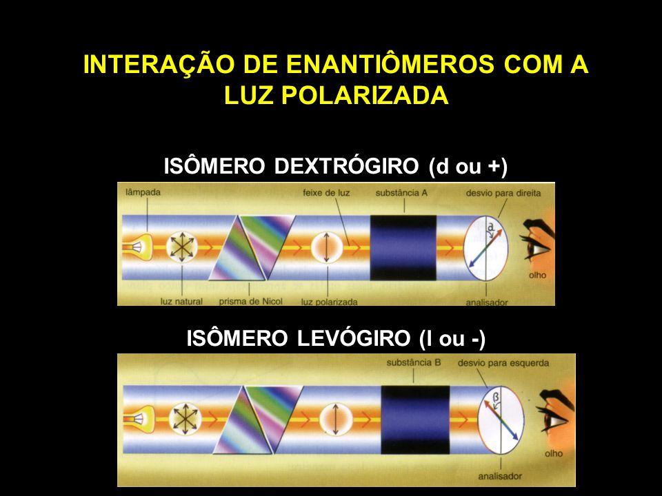 INTERAÇÃO DE ENANTIÔMEROS COM A LUZ POLARIZADA