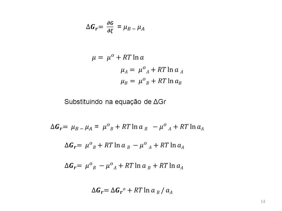 Substituindo na equação de ΔGr
