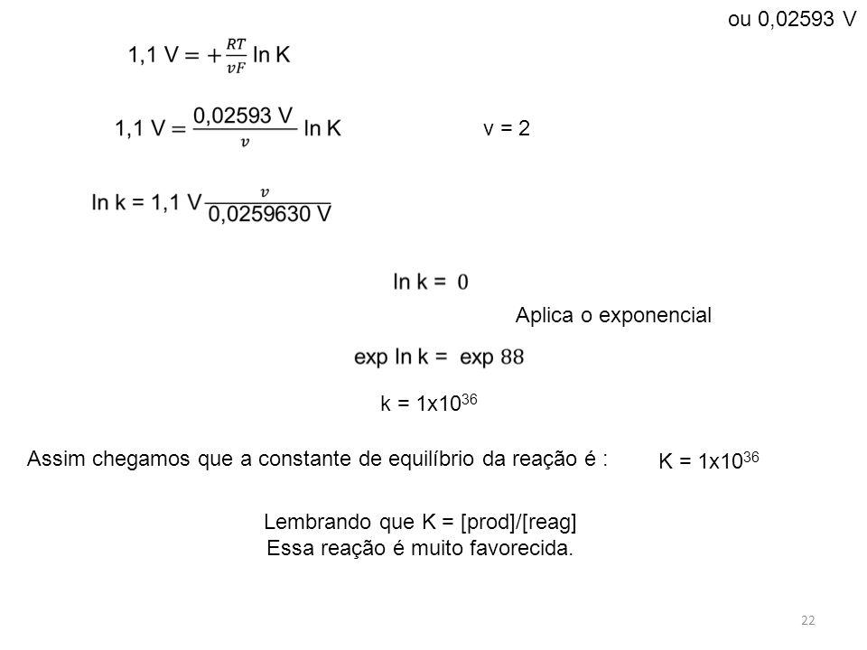 Assim chegamos que a constante de equilíbrio da reação é : K = 1x1036