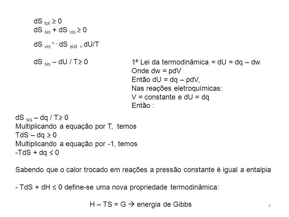 dS tot  0 dS sis + dS vis  0. dS vis = - dS sist = dU/T. dS sis – dU / T 0. 1ª Lei da termodinâmica = dU = dq – dw.