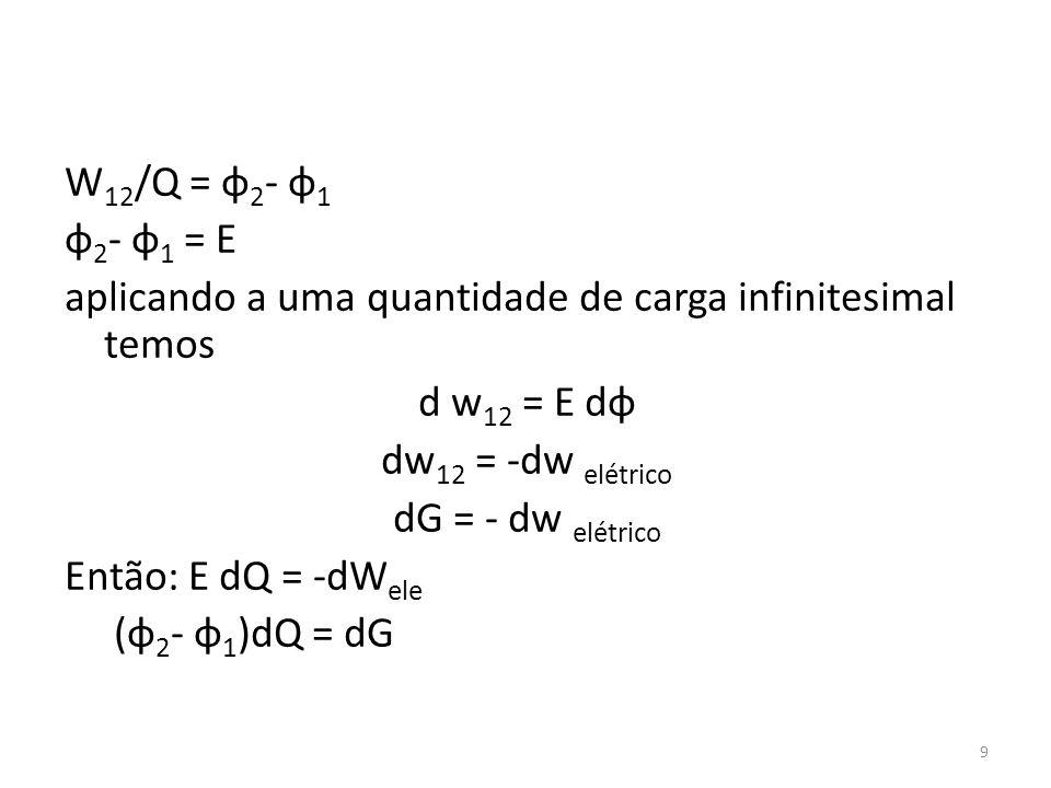 W12/Q = φ2- φ1 φ2- φ1 = E aplicando a uma quantidade de carga infinitesimal temos d w12 = E dφ dw12 = -dw elétrico dG = - dw elétrico Então: E dQ = -dWele (φ2- φ1)dQ = dG