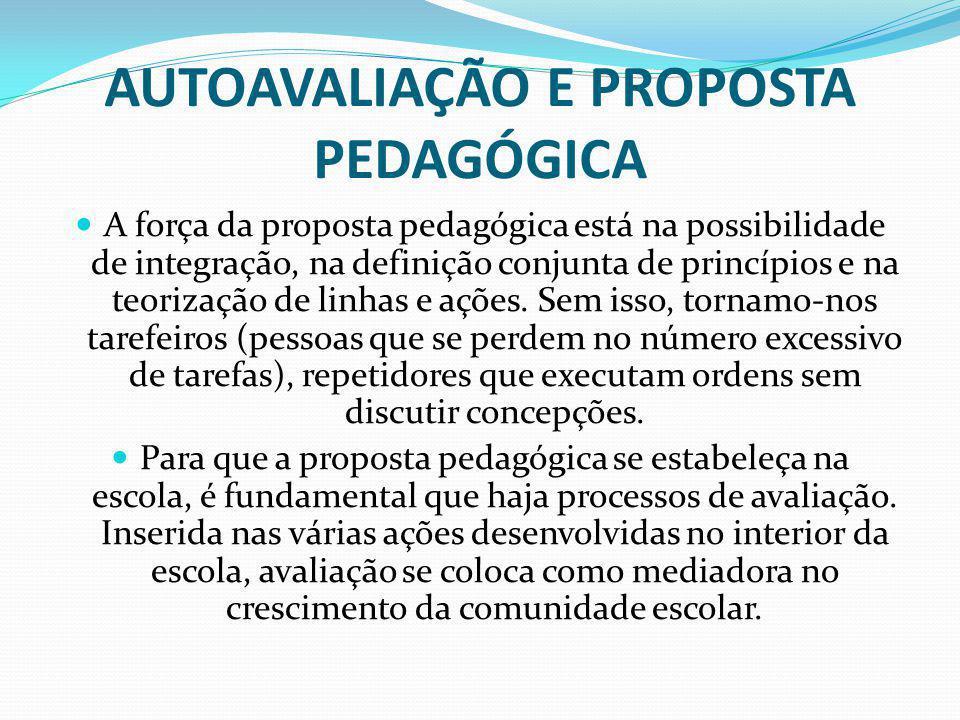 AUTOAVALIAÇÃO E PROPOSTA PEDAGÓGICA