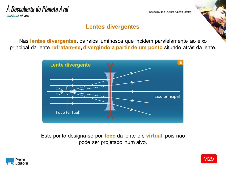 Lentes divergentes Nas lentes divergentes, os raios luminosos que incidem paralelamente ao eixo.